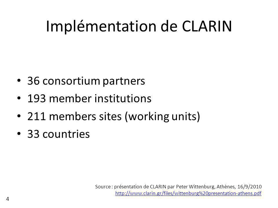 Implémentation de CLARIN