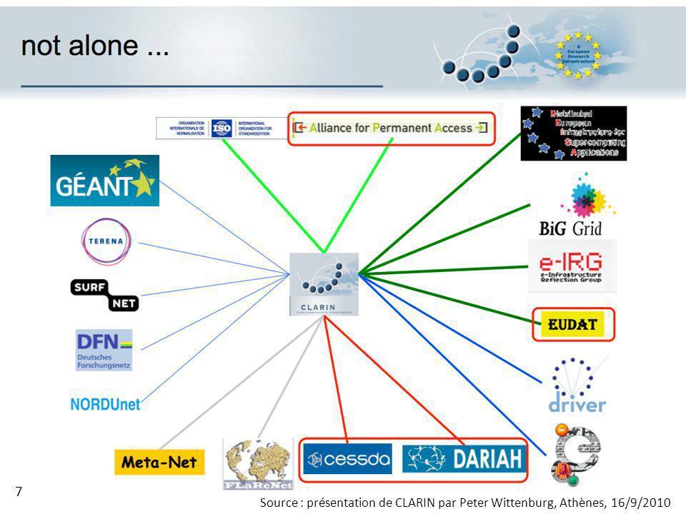 7 Source : présentation de CLARIN par Peter Wittenburg, Athènes, 16/9/2010