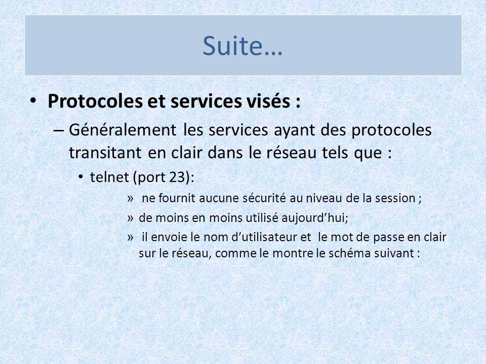 Suite… Protocoles et services visés :