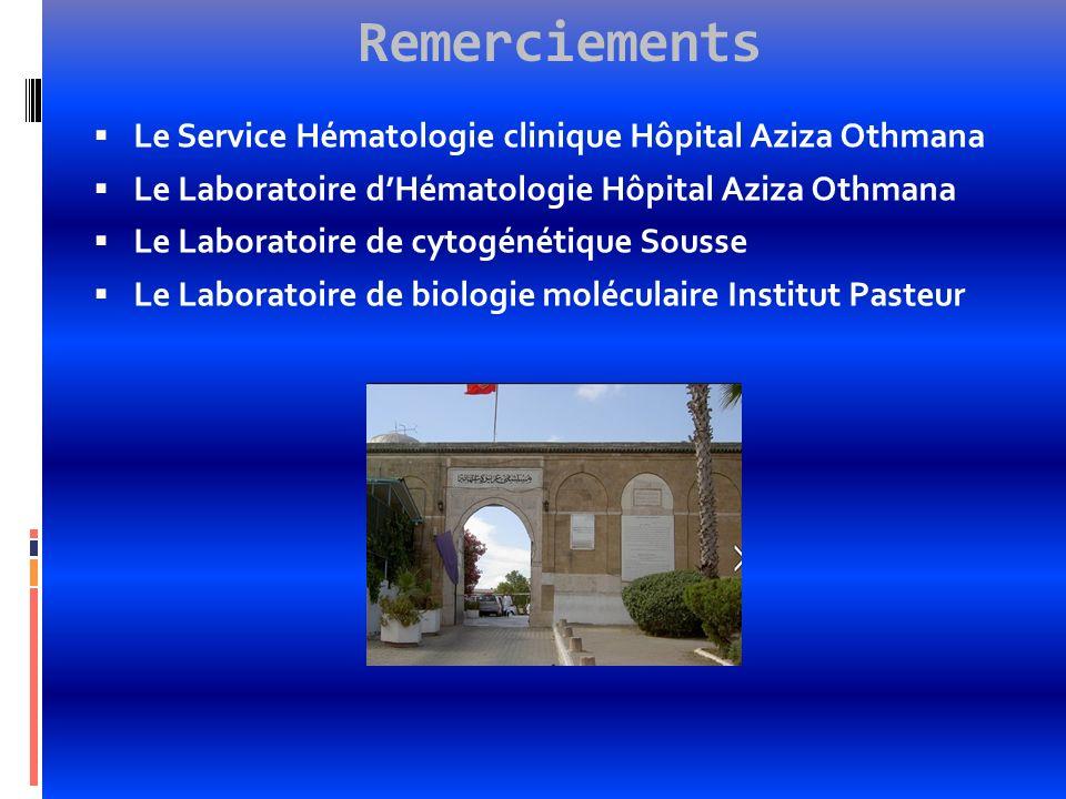 Remerciements Le Service Hématologie clinique Hôpital Aziza Othmana
