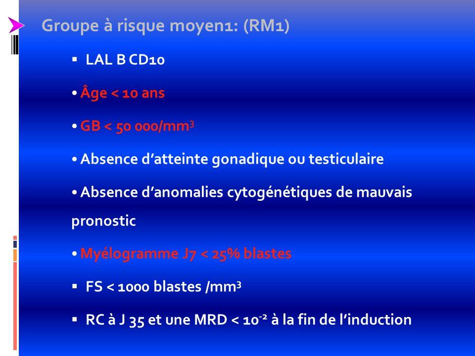 Groupe à risque moyen1: (RM1)