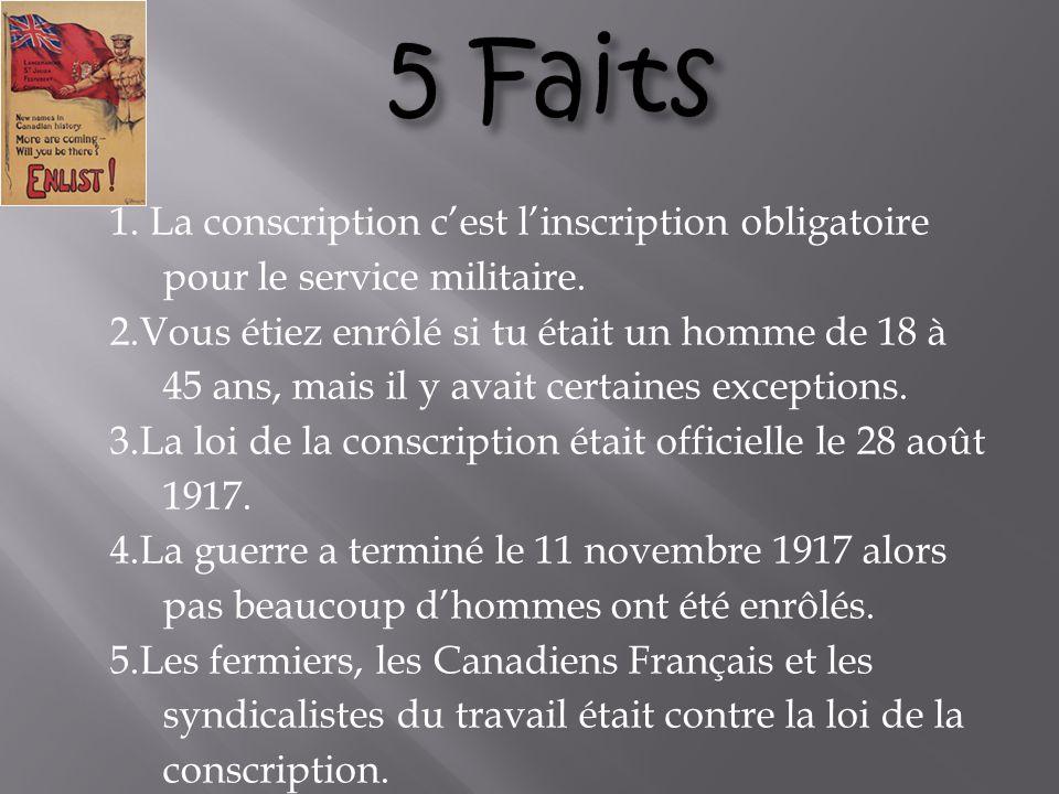 5 Faits 1. La conscription c'est l'inscription obligatoire pour le service militaire.