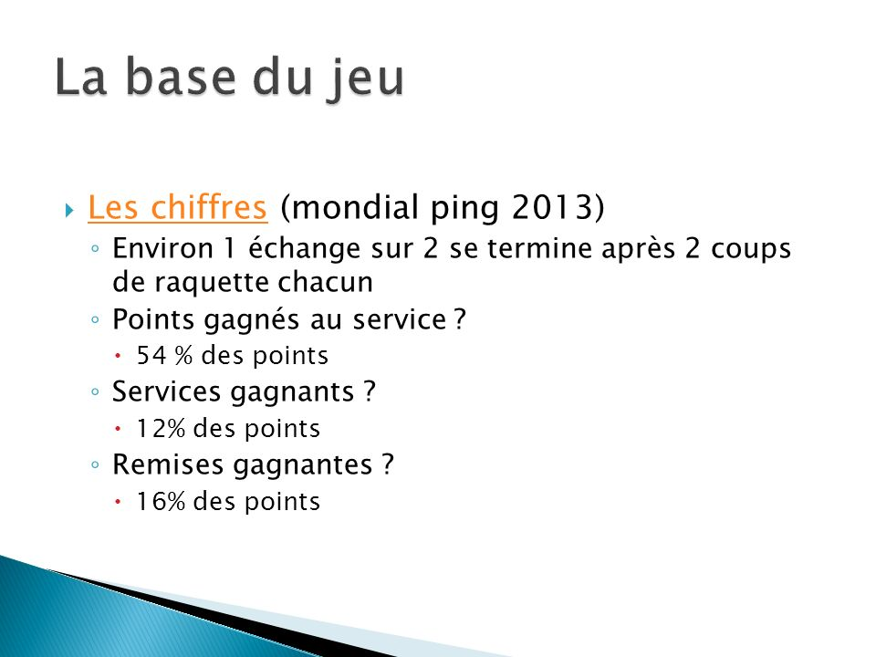 La base du jeu Les chiffres (mondial ping 2013)