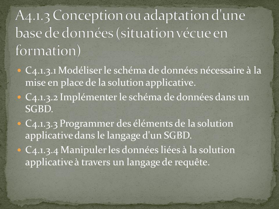A4.1.3 Conception ou adaptation d une base de données (situation vécue en formation)