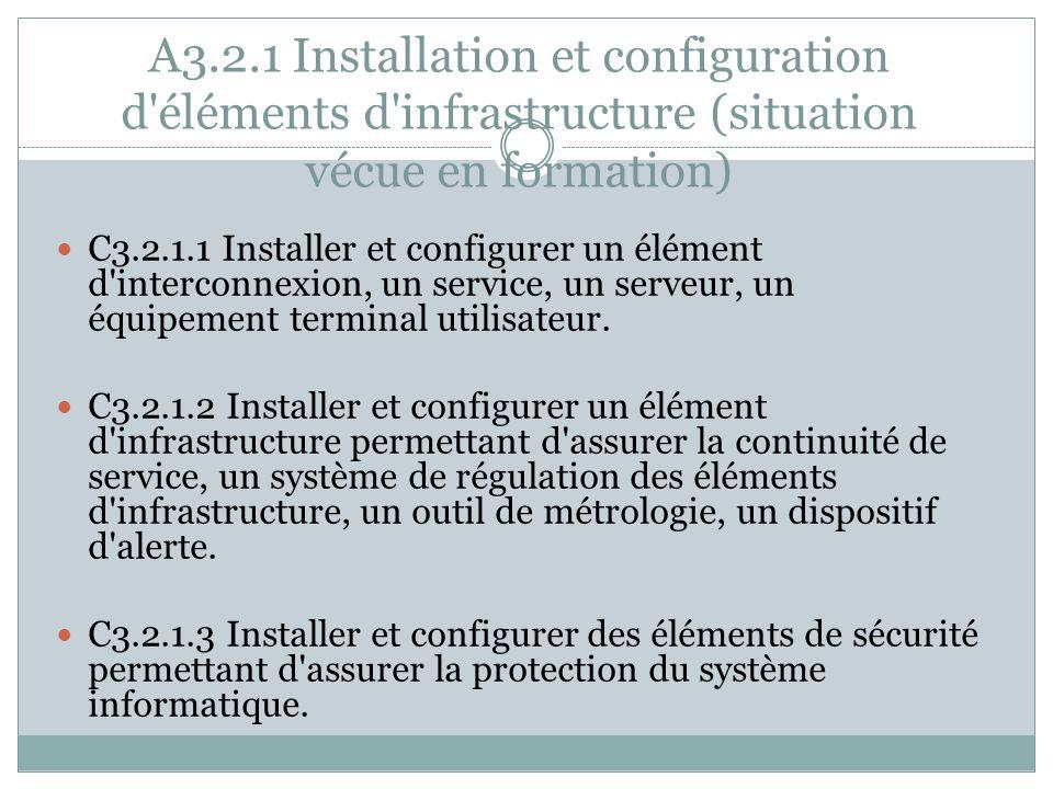 A3.2.1 Installation et configuration d éléments d infrastructure (situation vécue en formation)