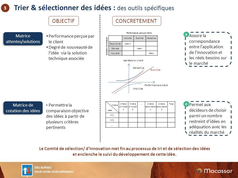 Trier & sélectionner des idées : des outils spécifiques