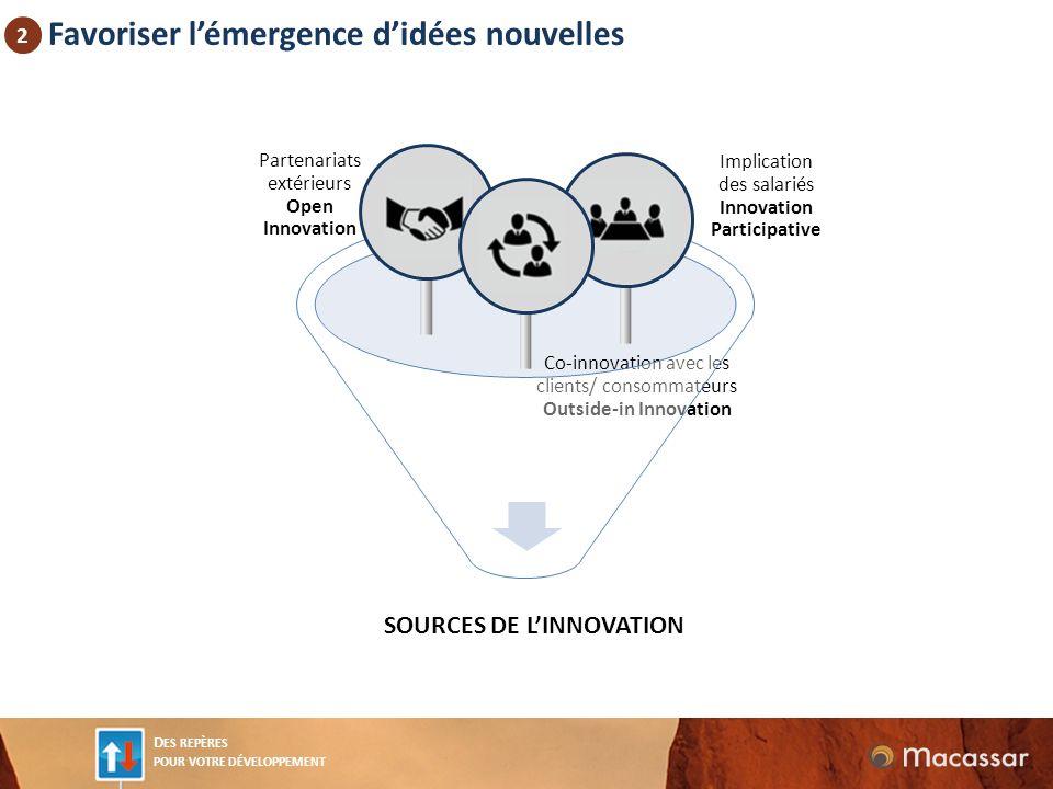Favoriser l'émergence d'idées nouvelles