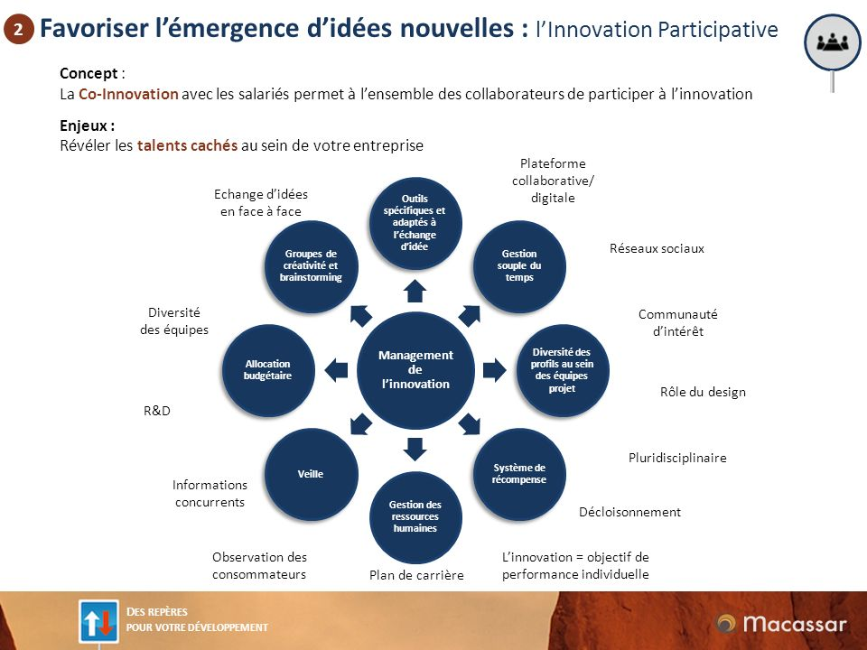 Favoriser l'émergence d'idées nouvelles : l'Innovation Participative
