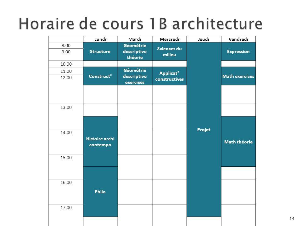 Horaire de cours 1B architecture