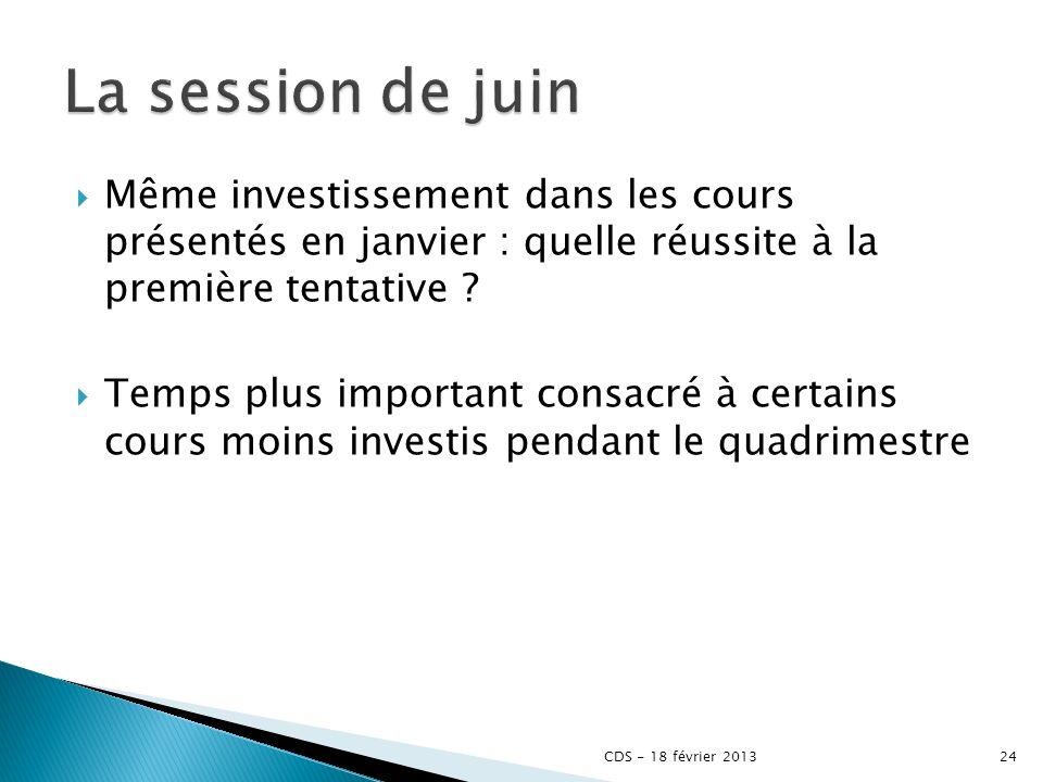 La session de juin Même investissement dans les cours présentés en janvier : quelle réussite à la première tentative