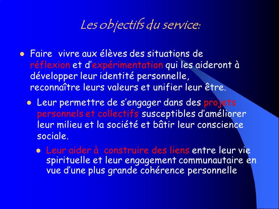 Les objectifs du service: