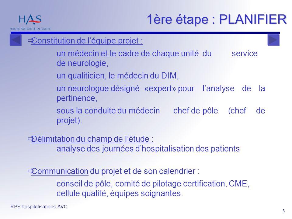 1ère étape : PLANIFIER Constitution de l'équipe projet :