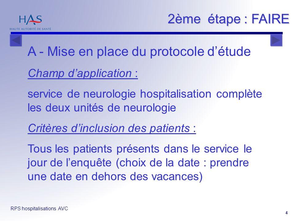 2ème étape : FAIRE A - Mise en place du protocole d'étude
