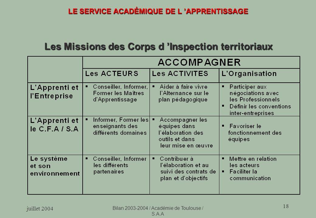 LE SERVICE ACADÉMIQUE DE L 'APPRENTISSAGE