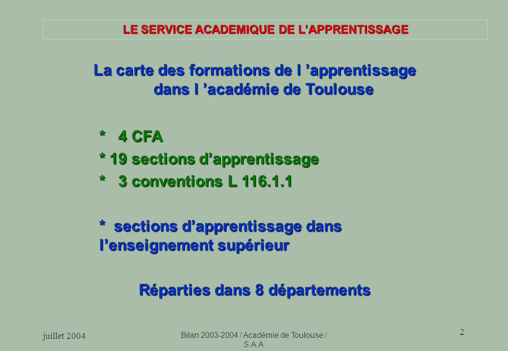 LE SERVICE ACADEMIQUE DE L'APPRENTISSAGE Réparties dans 8 départements