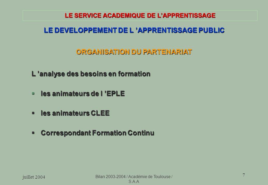 LE DEVELOPPEMENT DE L 'APPRENTISSAGE PUBLIC
