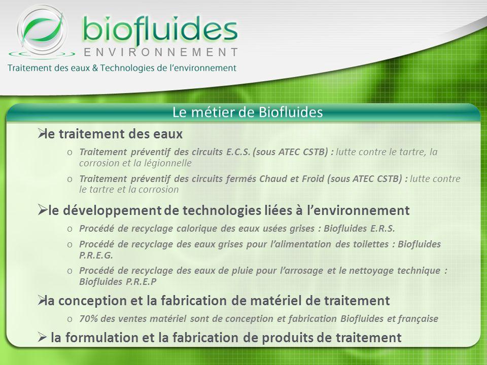 Le métier de Biofluides