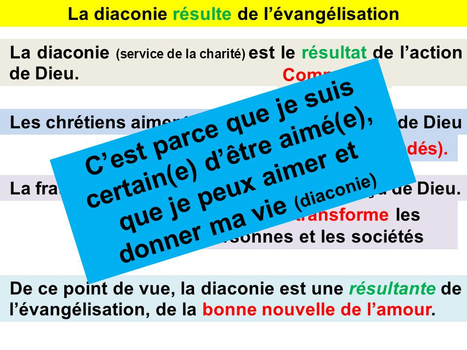 La diaconie résulte de l'évangélisation