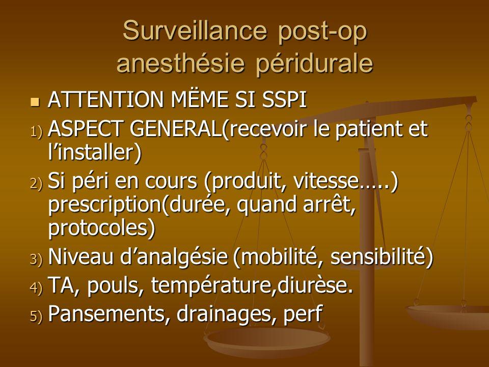 Surveillance post-op anesthésie péridurale