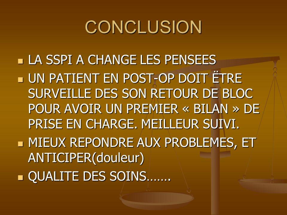 CONCLUSION LA SSPI A CHANGE LES PENSEES
