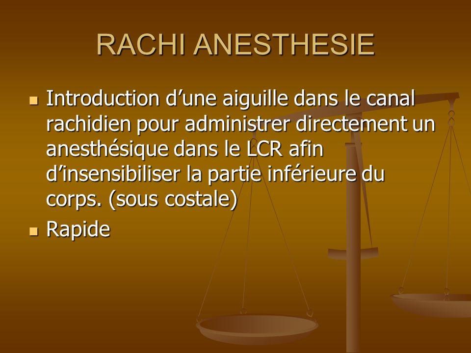 RACHI ANESTHESIE