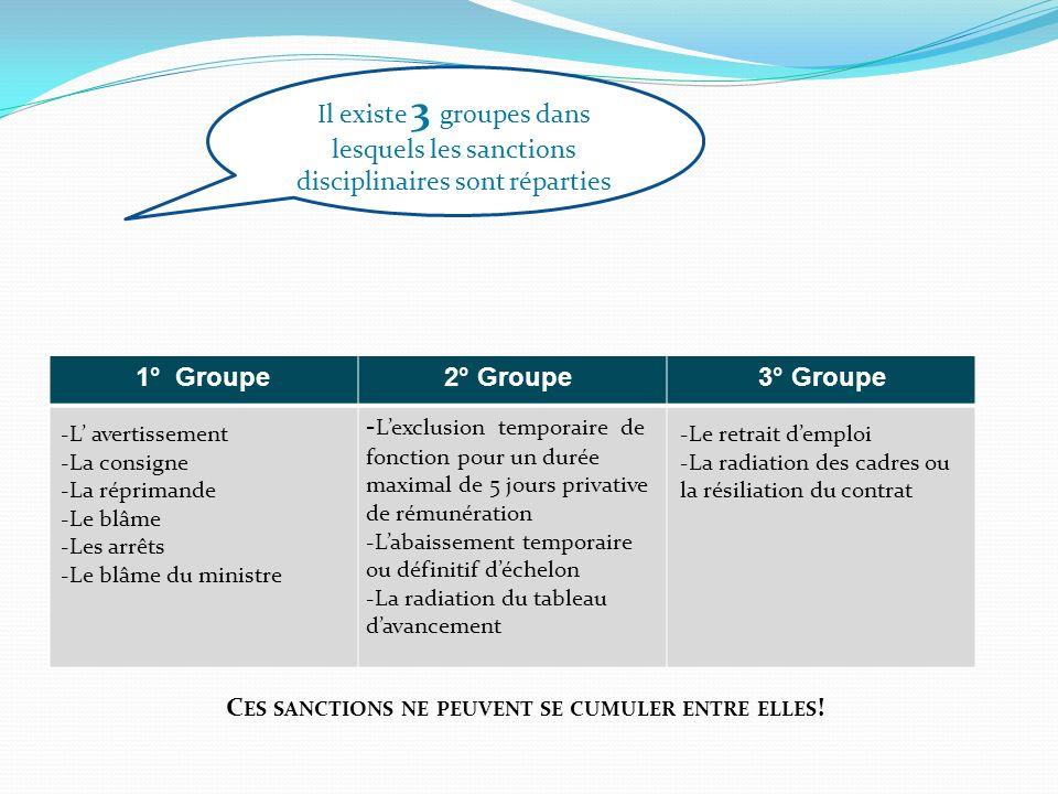 1° Groupe 2° Groupe 3° Groupe