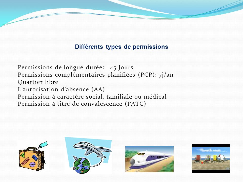 Différents types de permissions