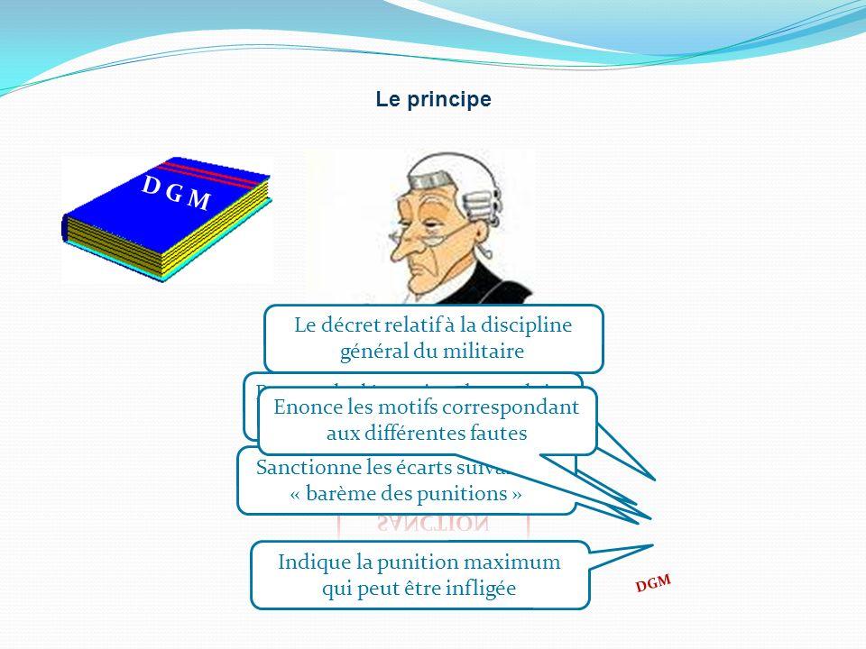 Le principe D G M. Le décret relatif à la discipline général du militaire. Permet de déterminer la conduite à tenir.