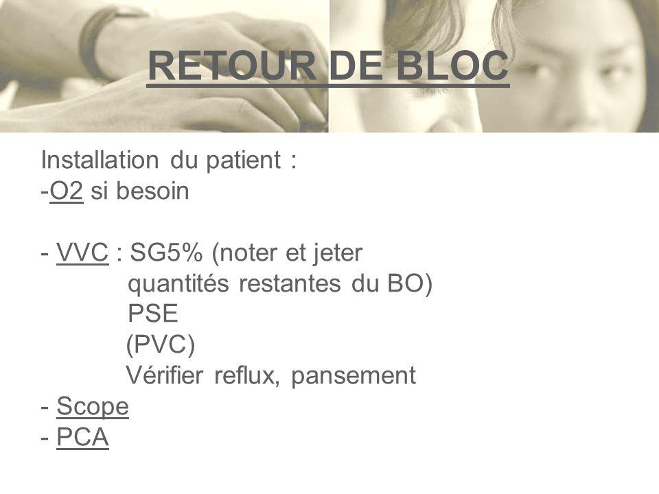 RETOUR DE BLOC Installation du patient : O2 si besoin