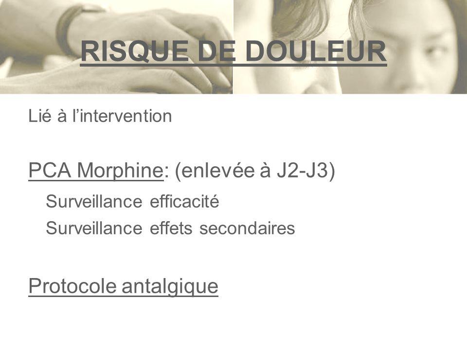 RISQUE DE DOULEUR PCA Morphine: (enlevée à J2-J3)