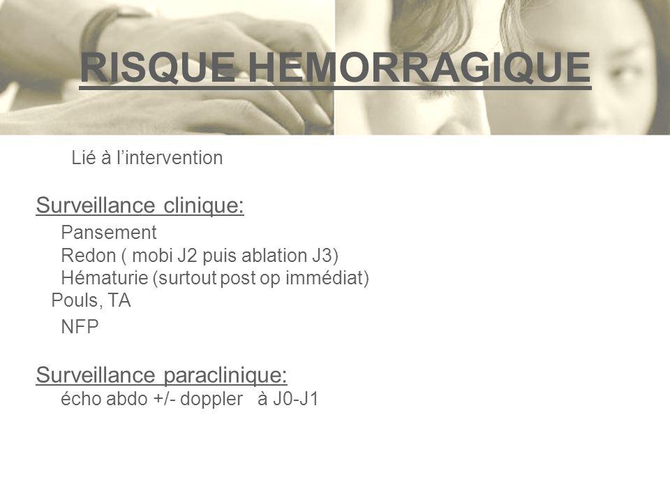 RISQUE HEMORRAGIQUE Surveillance clinique: Pansement NFP