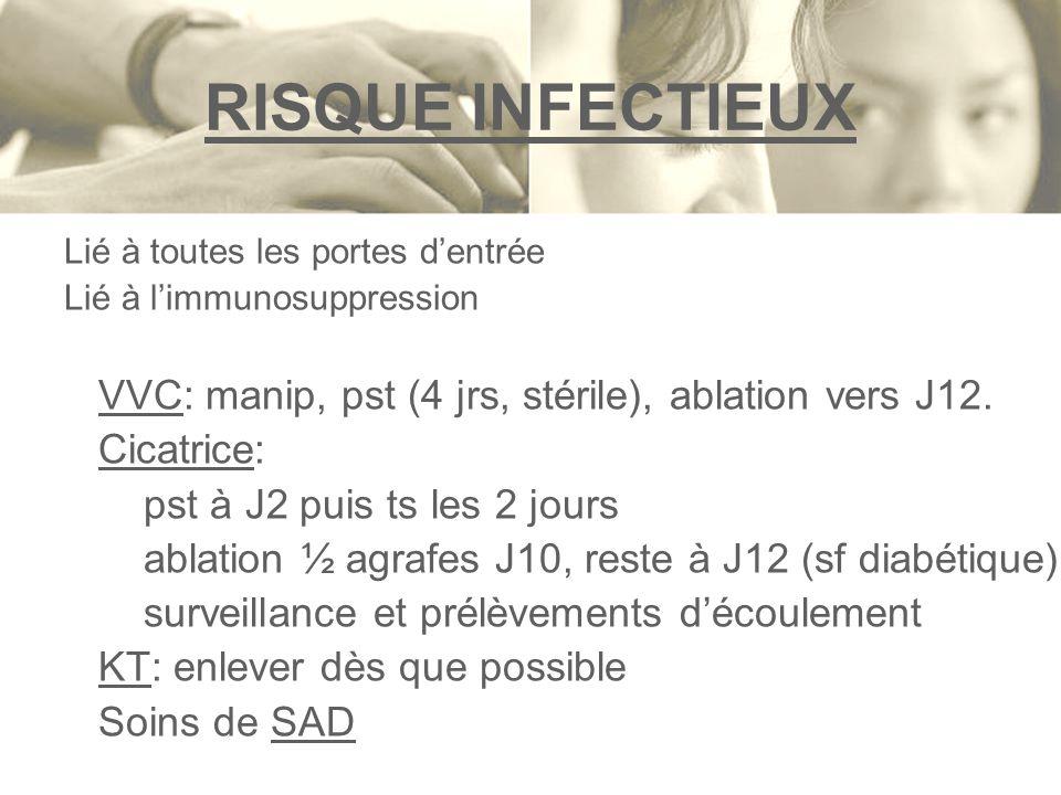 RISQUE INFECTIEUX VVC: manip, pst (4 jrs, stérile), ablation vers J12.
