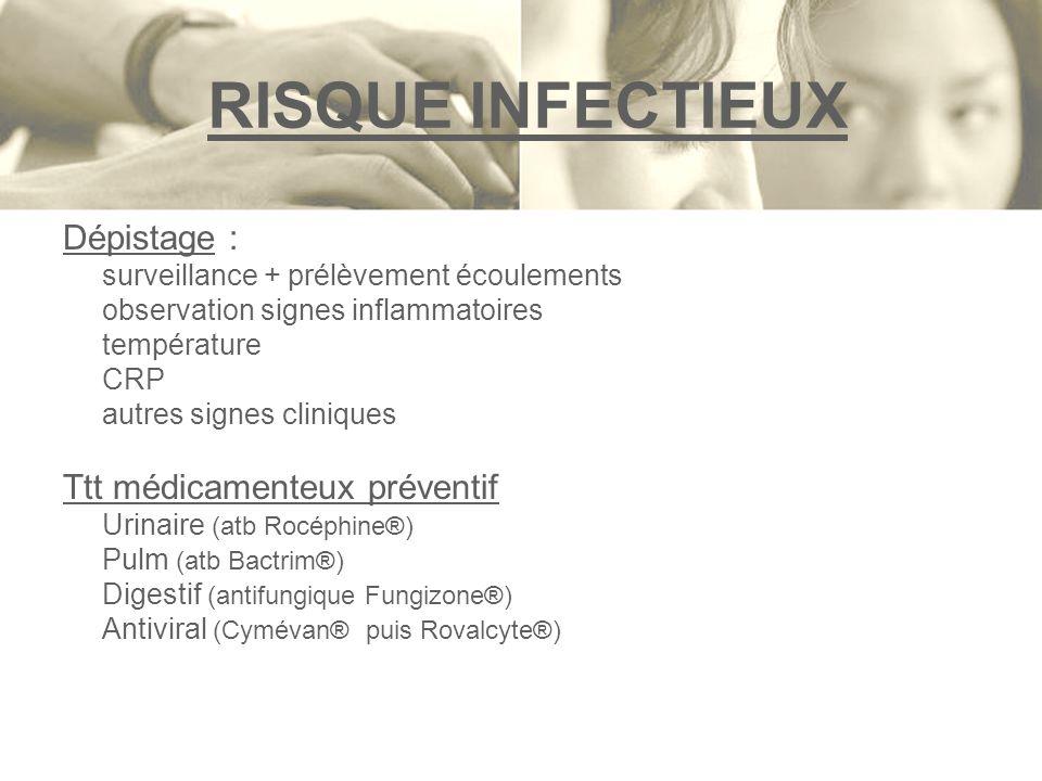 RISQUE INFECTIEUX Dépistage : Ttt médicamenteux préventif