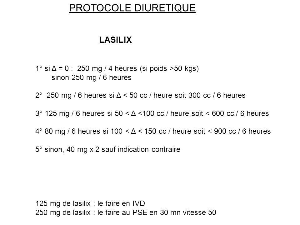 PROTOCOLE DIURETIQUE LASILIX. 1° si Δ = 0 : 250 mg / 4 heures (si poids >50 kgs) sinon 250 mg / 6 heures.