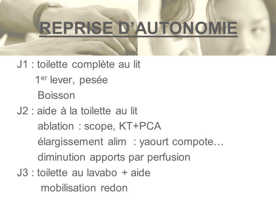 REPRISE D'AUTONOMIE J1 : toilette complète au lit 1er lever, pesée