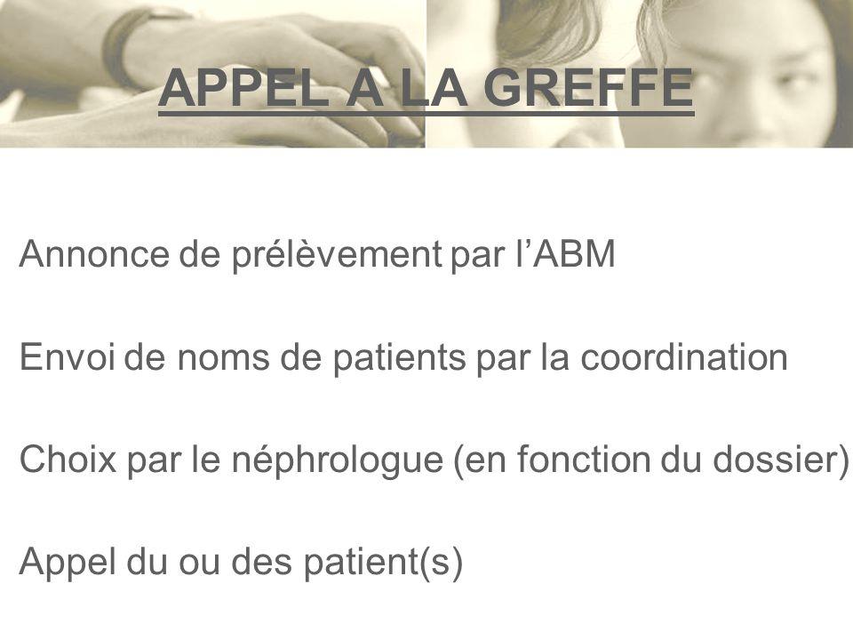 APPEL A LA GREFFE Annonce de prélèvement par l'ABM