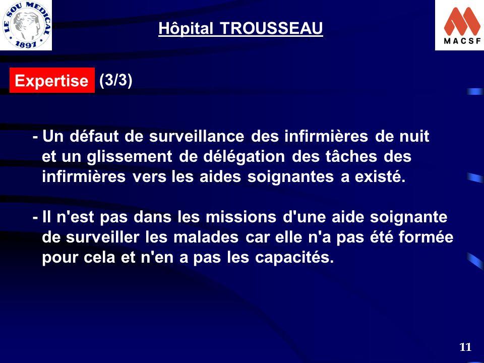 - Un défaut de surveillance des infirmières de nuit