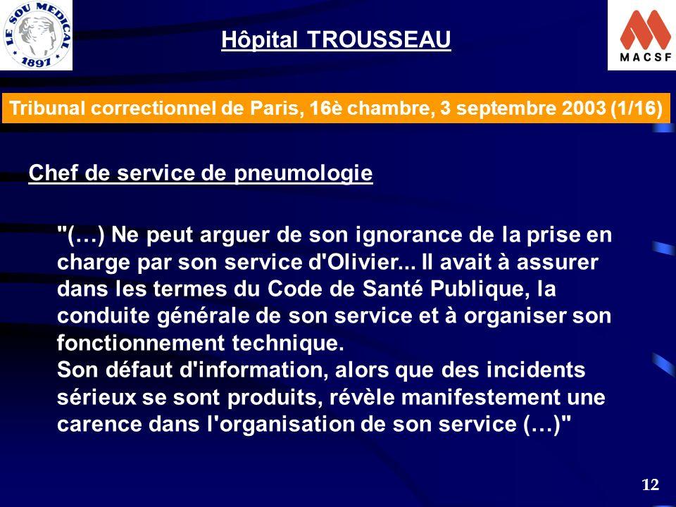 Hôpital TROUSSEAU Chef de service de pneumologie