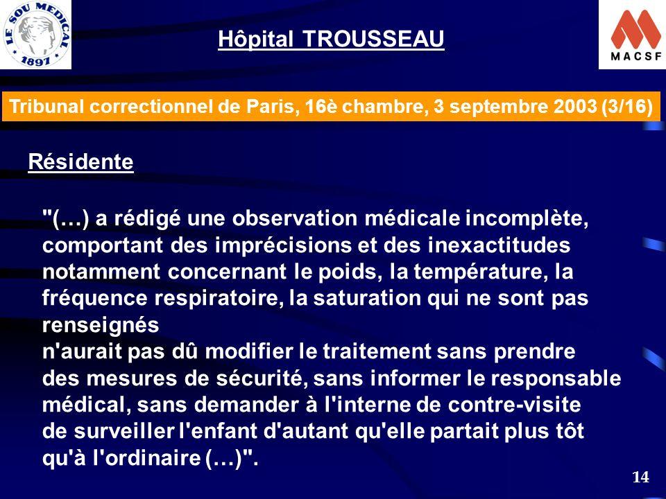 Hôpital TROUSSEAU Résidente
