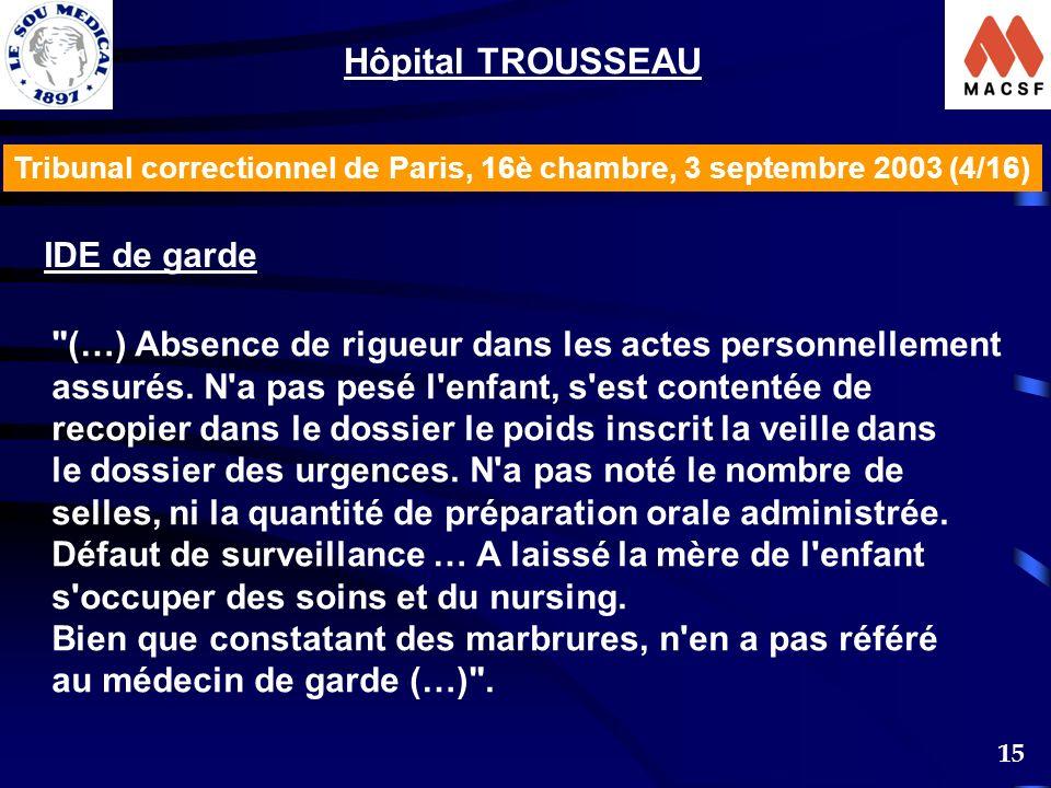 Hôpital TROUSSEAU IDE de garde
