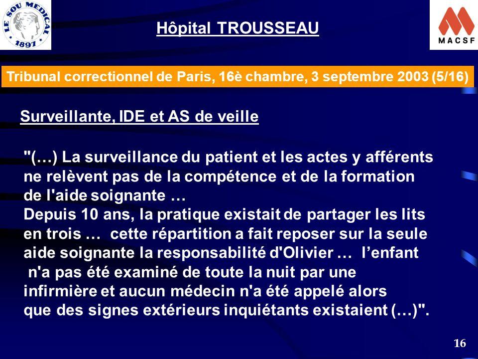 Hôpital TROUSSEAU Surveillante, IDE et AS de veille