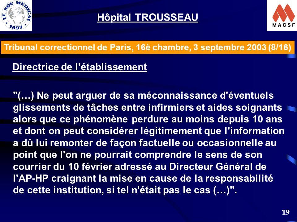 Hôpital TROUSSEAU Directrice de l établissement