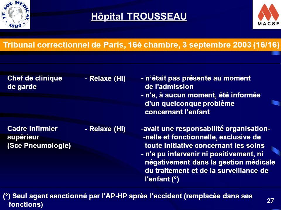 Hôpital TROUSSEAU Tribunal correctionnel de Paris, 16è chambre, 3 septembre 2003 (16/16) Chef de clinique.