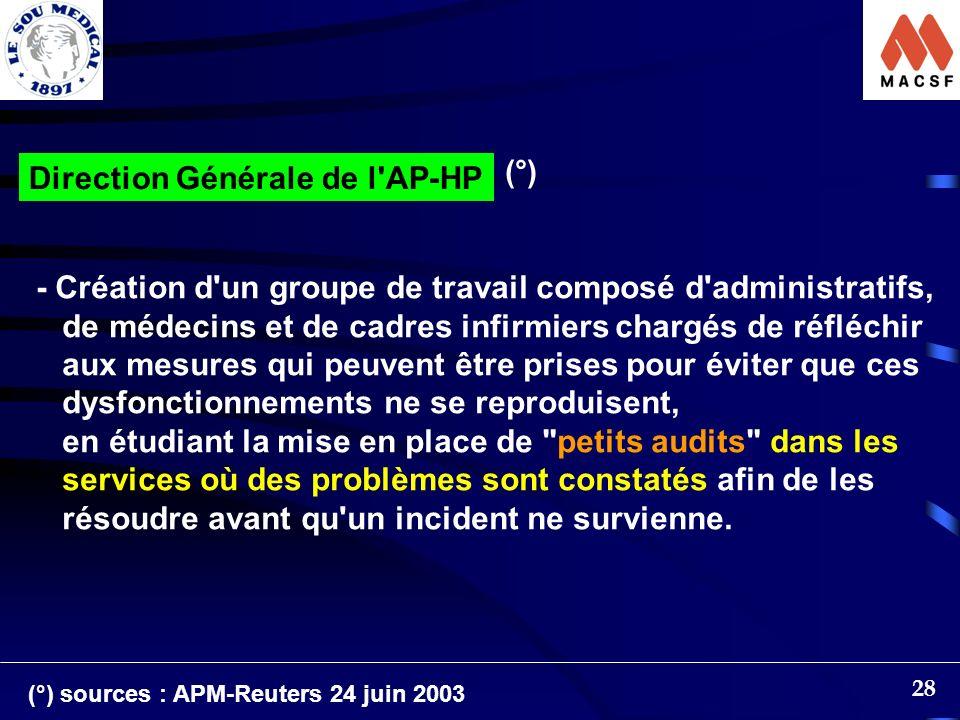 Direction Générale de l AP-HP