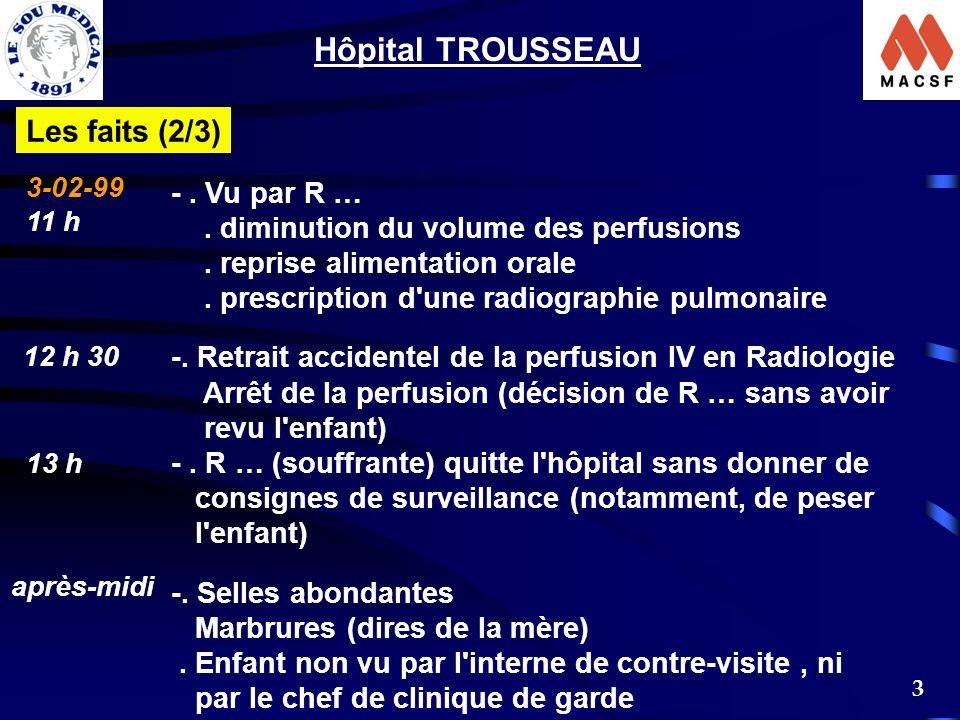 Hôpital TROUSSEAU Les faits (2/3) - . Vu par R …
