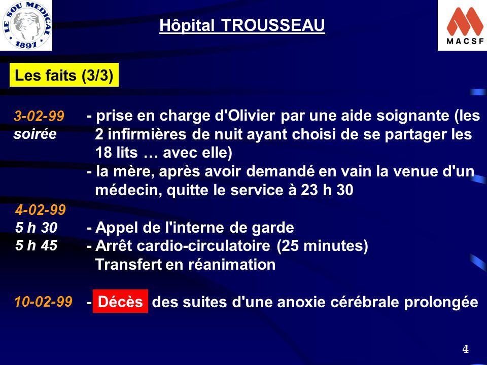 Hôpital TROUSSEAU Les faits (3/3)