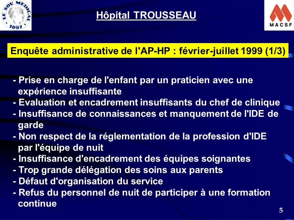 Hôpital TROUSSEAU Enquête administrative de l AP-HP : février-juillet 1999 (1/3) - Prise en charge de l enfant par un praticien avec une.