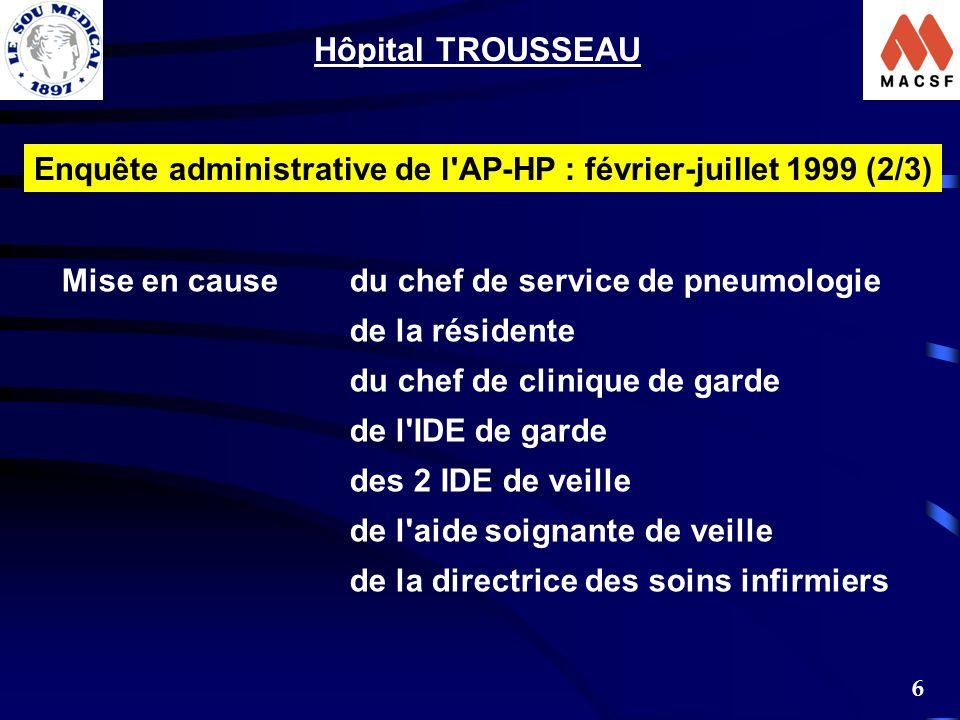 Hôpital TROUSSEAU Enquête administrative de l AP-HP : février-juillet 1999 (2/3) Mise en cause du chef de service de pneumologie.