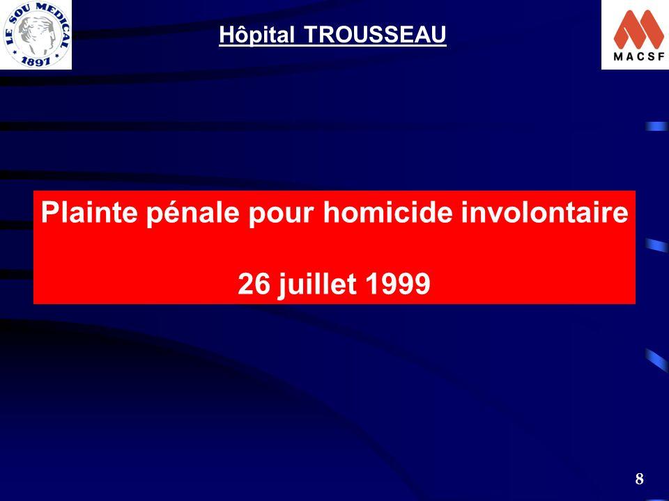 Plainte pénale pour homicide involontaire
