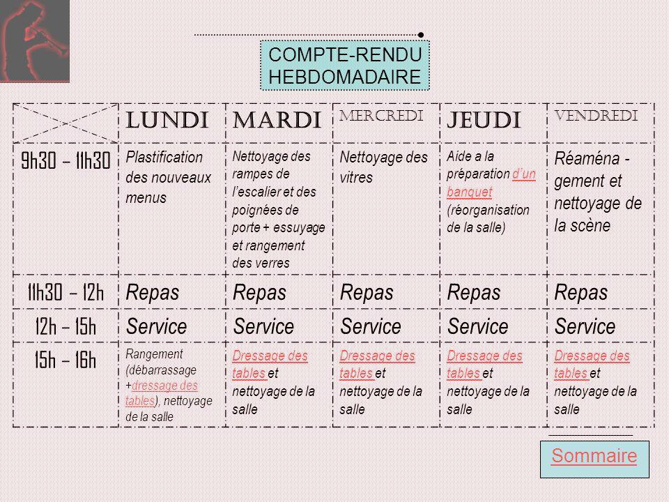 COMPTE-RENDU HEBDOMADAIRE